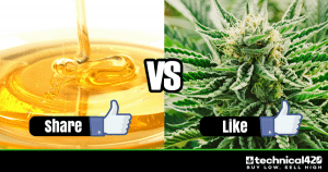 Canadian Statistics Show that Cannabis Oil is Preferable to Smoking Flower for Consumers